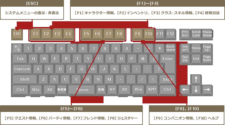 img_operation_menu.jpg